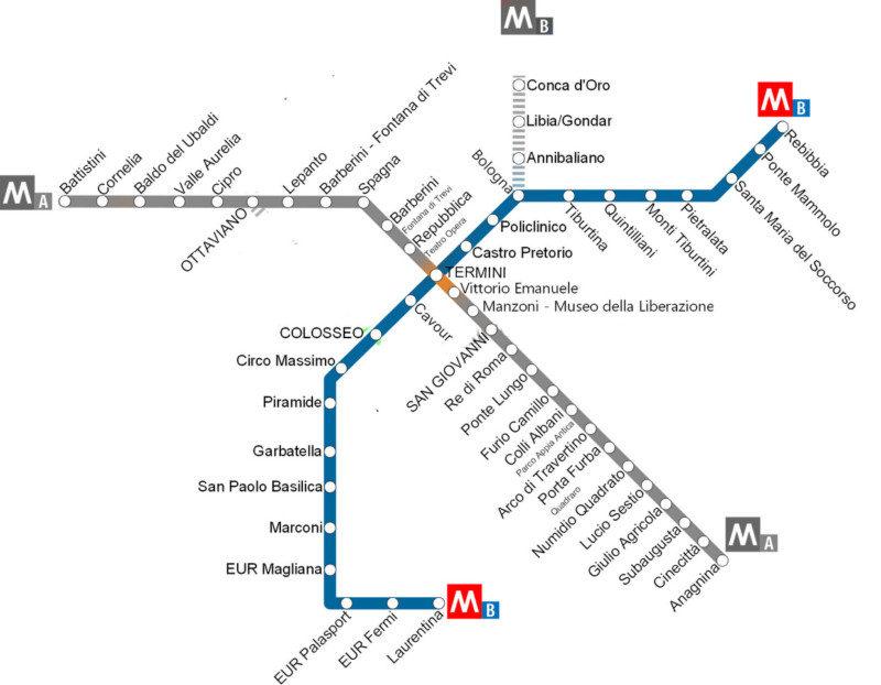 ローマ地下鉄メトロ